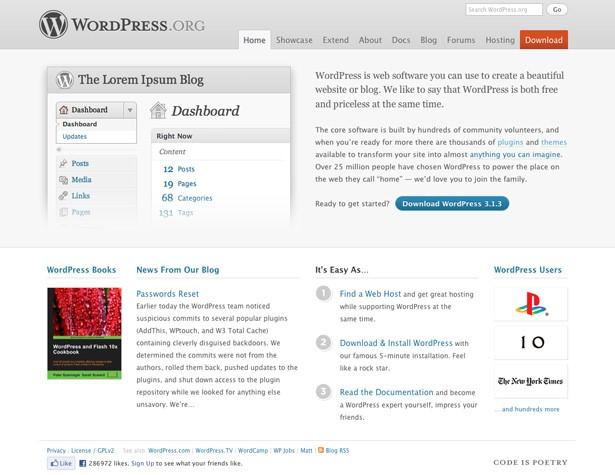 WordPress best CMS 2019